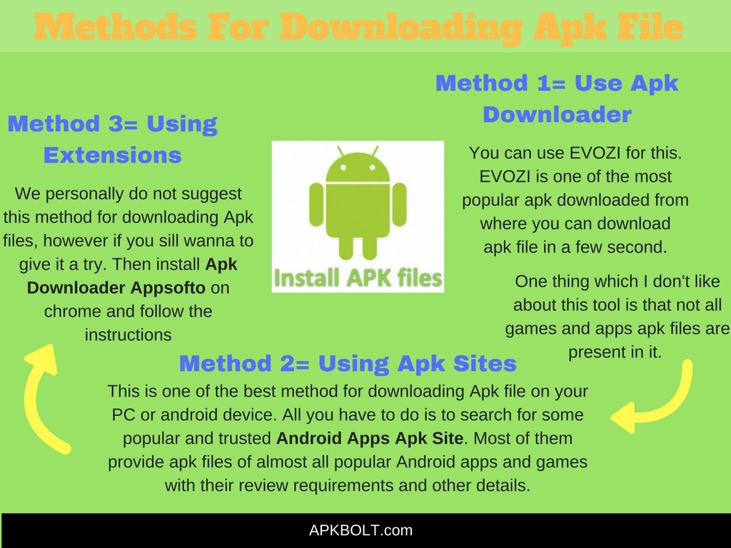 Top 3 Famous methods For Download Apk File